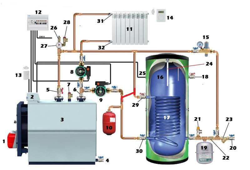 caldeira chão com aquecimento central por radiadores com legenda.jpg