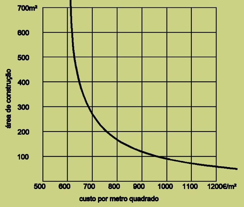 fdc-gráfico-custo.jpg
