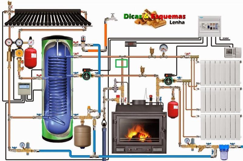 Recuperador de calor com radiadores  e depósito com solar a1.jpg