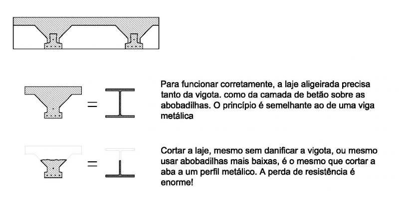 fdc-aligeirada-161017.jpg