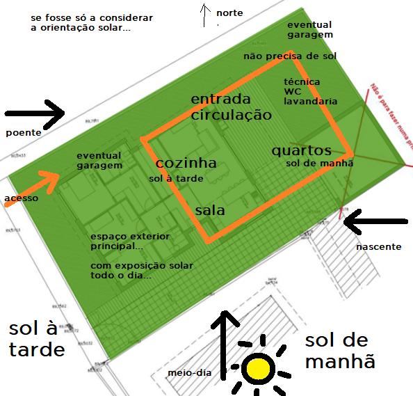 Orientação Solar.png