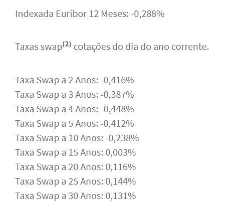 Taxas 17MAR20.JPG