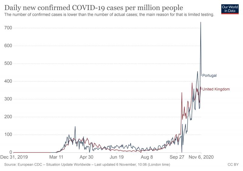 coronavirus-data-explorer (1)2.png