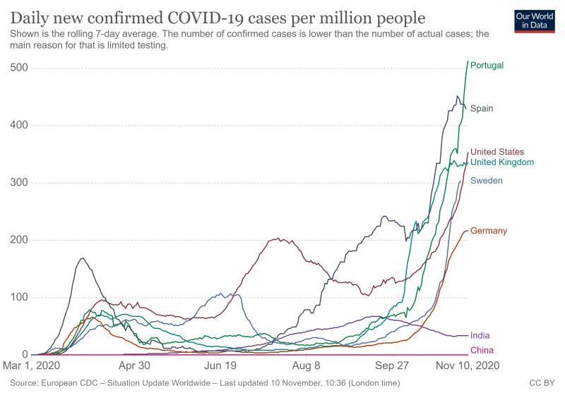 coronavirus-data-explorer2.png