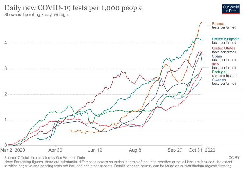 coronavirus-data-explorer (2)2.png