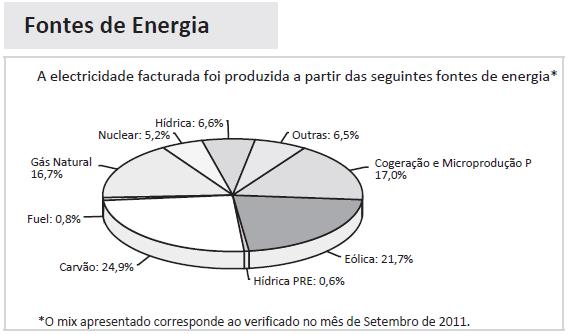 fontes energia.png