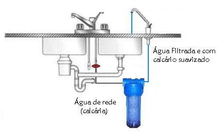 Filtros de gua dom sticos f rum da casa - Filtros de agua domesticos ...