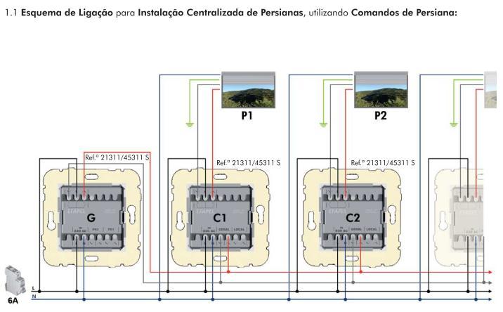 Esquema de liga o persianas el ctricas f rum da casa - Motor electrico para persianas ...