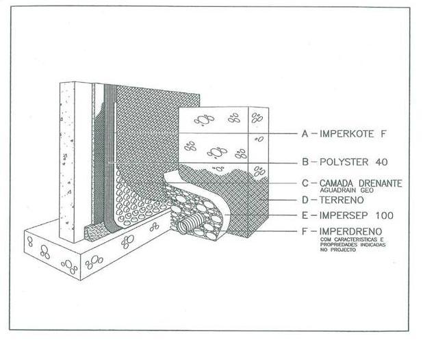impermeabilizacao-de-caves-sem-isolamento-termico.jpg