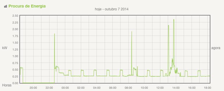 Captura de ecrã - 2014-10-07, 18.18.50.png