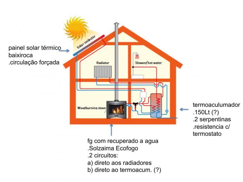 esquema aquecimento2.jpg